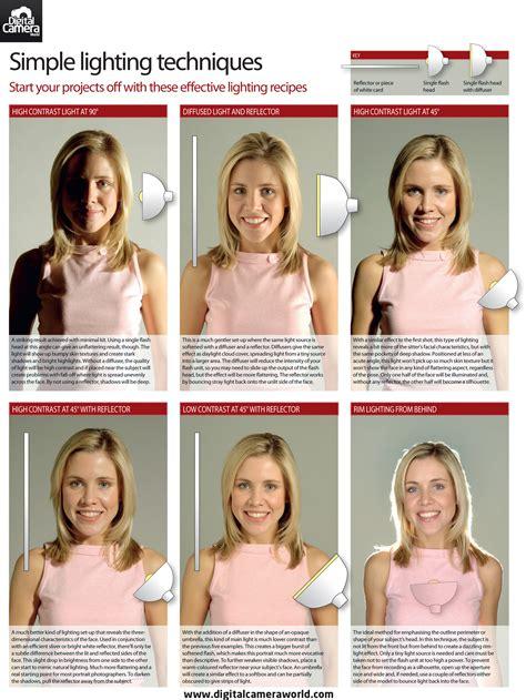best lighting for portraits best lighting setups for portraits centralroots com