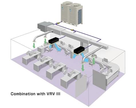 Ac Vrv daikin fresh air handling units buy ceiling mounted air handling unit daikin indoor unit
