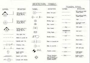 plumbing symbols for drawing pictures to pin on