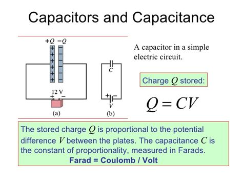 what is the charge on each capacitor in the figure if v 12 0v capacitors