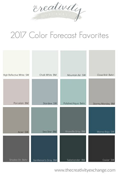 2017 popular colors 2017 paint color forecasts and trends