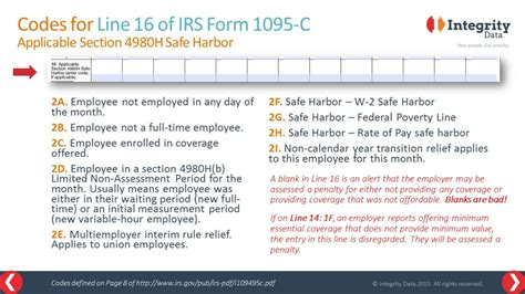 section 4980h of the internal revenue code 1095 c reporting how to use affordability safe harbors