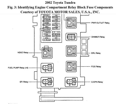 2003 toyota tundra engine compartment diagram wiring