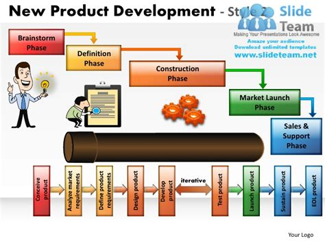 New Product Development 2 Powerpoint Presentation Slides Ppt Templates Product Presentation Template