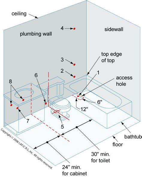 Pedestal Bathtub by Standard Tub Dimension Seoandcompany Co