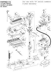 minn kota 55 wiring diagram 24 volt thermostat wiring diagram elsavadorla