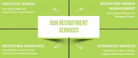 Kj Somaiya Mba Placement Companies by Globalmbacareer Mba Recruitment Mba