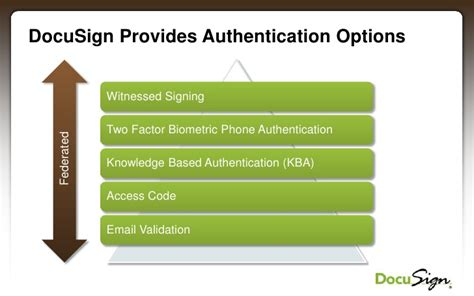 docusign company overview