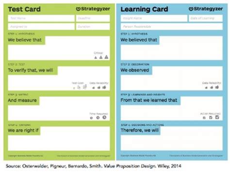 strategyzer learning card template five fave frameworks kickframe digital strategy