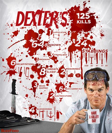couch tuner dexter season 7 dexter online streaming watch movies series