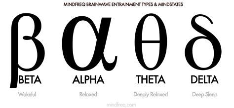 a for alpha understanding audio brainwave entrainment mindfreq