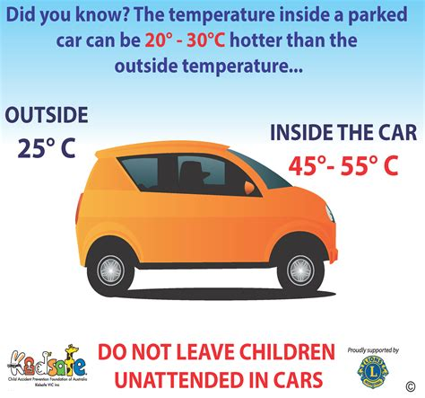 leaving in car heatwave greater shepparton city council