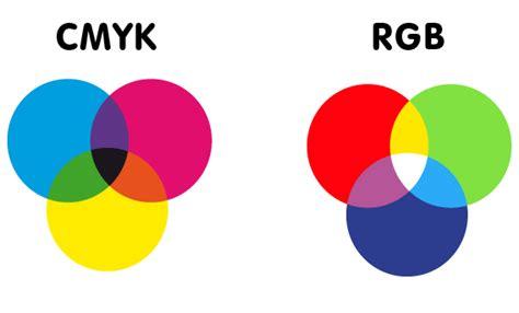imagenes para web rgb o cmyk modo de color cmyk o rgb blog camisetaimedia
