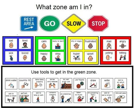 zones of regulation printable signs self regulation and the zones of regulation 187 figur8