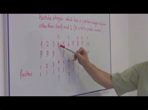 understanding math meaning   composite number youtube