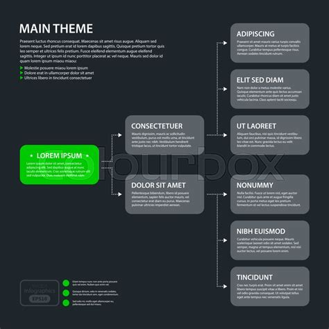chart layout en español modern design organization chart template in flat style on