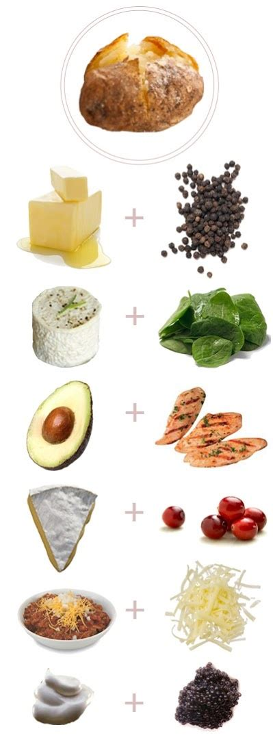 baked potato bar toppings list pin by amber grieve on food drink pinterest