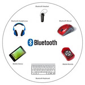 bluetooth smart what is ble bluetooth smart serialio com