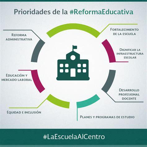 cual es la nueva reforma laboral 2016 en ecuador conoce las 7 prioridades de la reformaeducativa siete