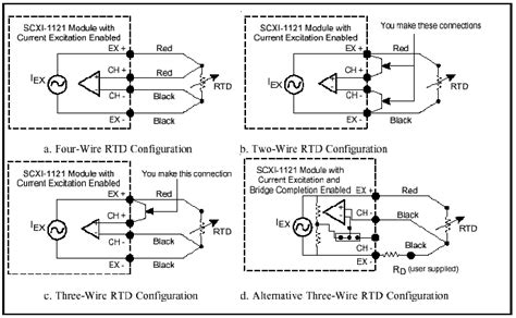 4 wire rtd connections diagrams 4 wire rtd to 3 wire input rtd wiring harness wiring diagram images