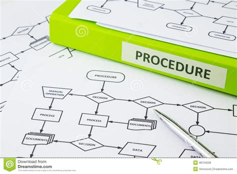 The Procedure procedure decision manual and documents stock photo