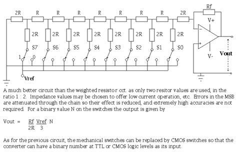 resistor ladder dac converter untitled document www skillbank co uk