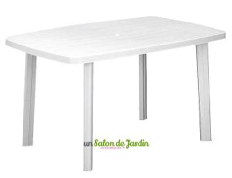 Table De Jardin Pas Chere
