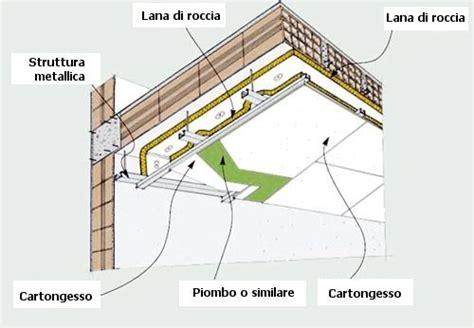 controsoffitto sezione controsoffitti tecnoform system mobile