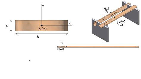 moment of inertia rectangular cross section moment of inertia for a rectangular beam youtube