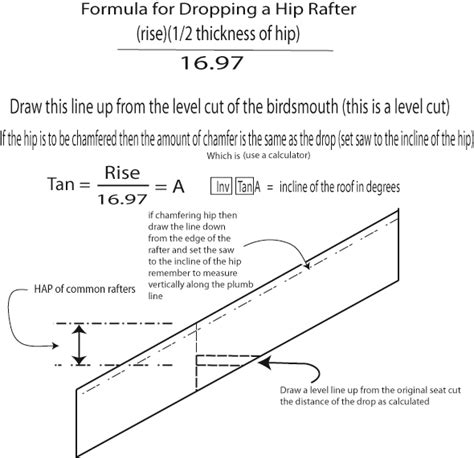 How To Cut A Hip Rafter Question On Hap Birdsmouth Framing Contractor Talk