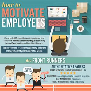 kotter what leaders really do pdf how to motivate employees