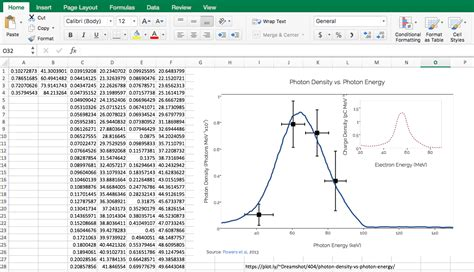 plot diagram exle make a chart with an inset plot with plotly and excel