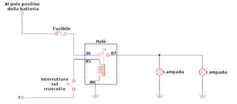 lade da giardino con sensore di movimento schema elettrico per faretti moto forum arredamento