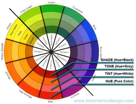 tone color definition interior design terms hue tint tone shade ind1020