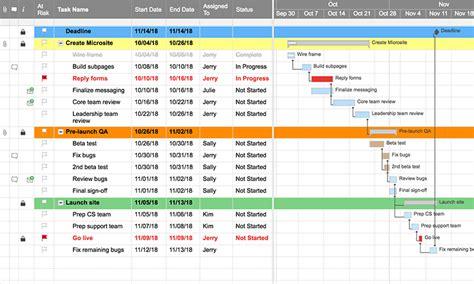 Free Project Management Templates Smartsheet Smartsheet Project Management Template