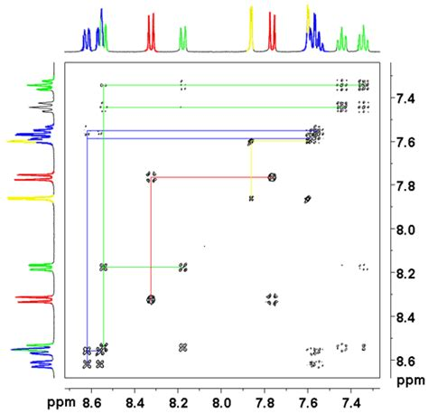 organic spectroscopy international 2d nmr