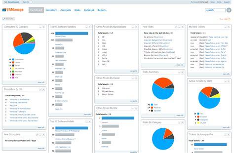 asset management dashboard template new personalize your it management dashboard