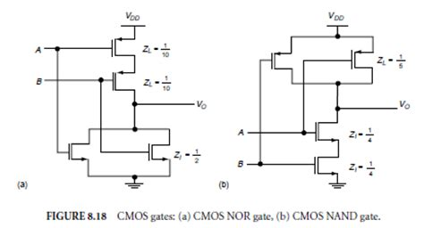 cmos transistor or gate cmos gates basic and tutorials basic electronics projects and tutorials