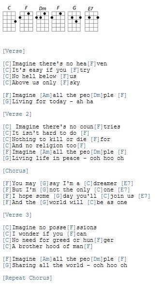 tattoo lyrics with guitar chords 107 best guitar chords 345 best ukulele chords and lyrics images on pinterest