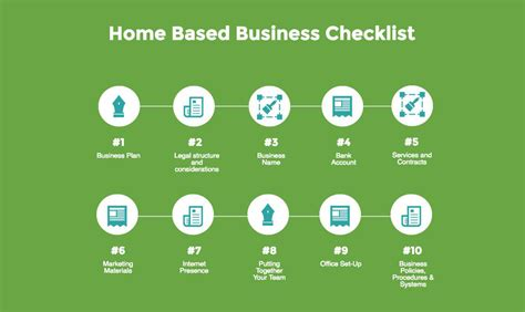 checklist for starting a home based business due