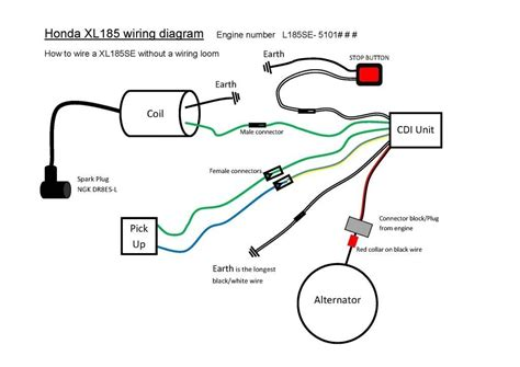 cdi wiring diagram wiring diagram and schematic diagram