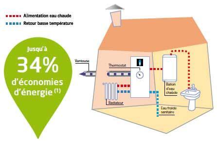 Installer Un Chauffe Eau électrique 2773 by Rt 2012 Chauffe Eau 195 169 Lectrique