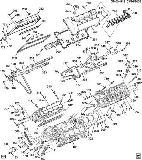 v8 engine diagram northstar 4 6 v8 engine diagram northstar get free image
