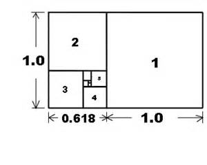 the world through the golden rule