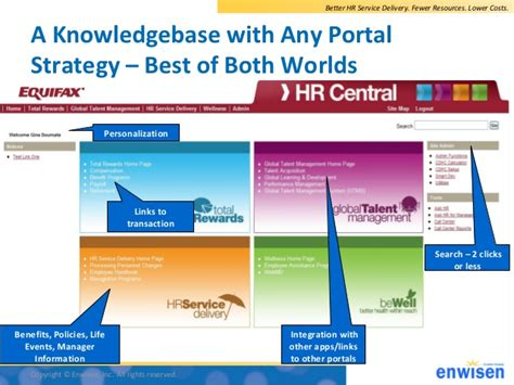 Hr Home by Creating An Effective Hr Portal In Sharepoint