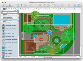 Simple Landscape Design App Free Interactive Garden Design Tool No Software Needed