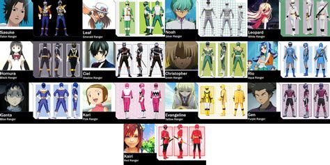 Power Organization 3 organisation xiii rangers for neoduelgx by