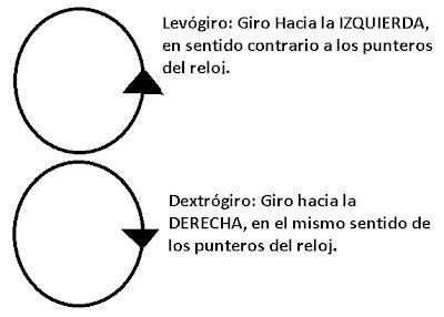 ilusin optica la bailarina gira hacia la izquierda o 191 hacia que lado gira la bailarina p 225 gina 6 off topic