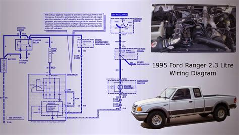 1995 ford ranger 2 3 litre wiring diagram auto wiring