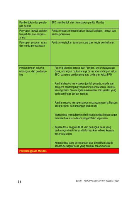 Buku Berkat Dan Kutuk 1 buku 1 kewenangan dan regulasi desa